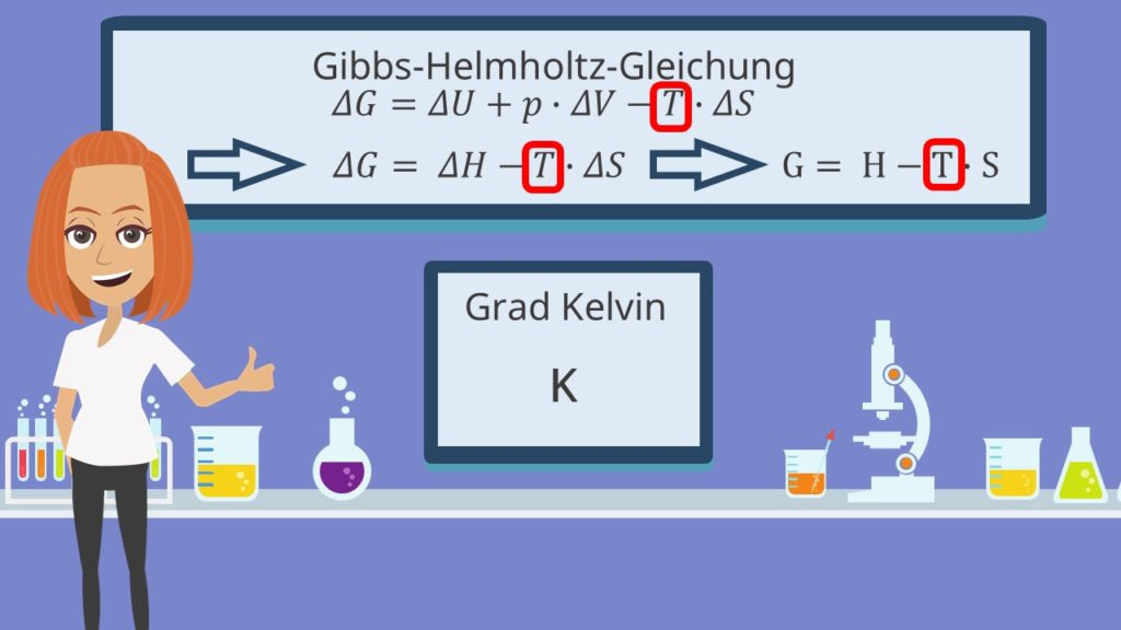 Temperatur, Kelvin, exotherm, endotherm, Enthalpie, Gibbs-Energie, Entropie