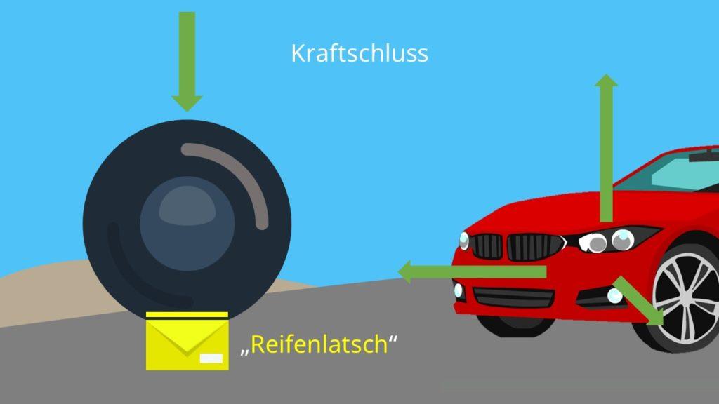 Reifenlatsch Kraftschluss
