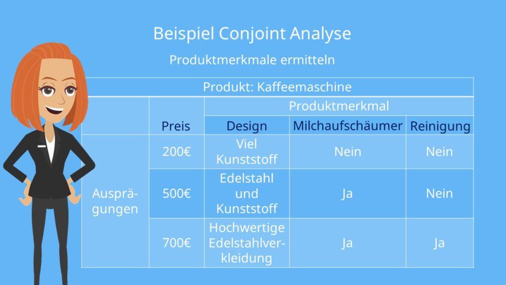 Conjoint Analyse Beispiel