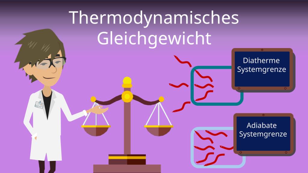 Diatherme und adiabate Systemgrenze