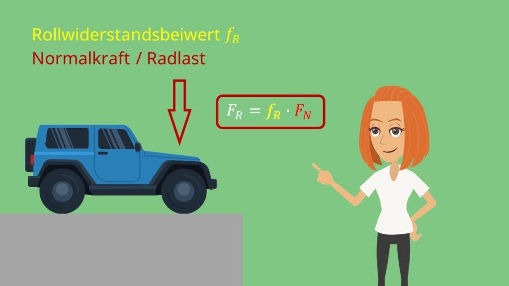 Rollwiderstandsbeiwert, Normalkraft, Radlast