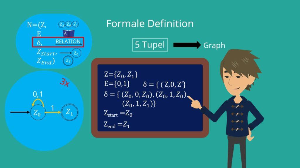 Übergangsrelation - Formale Definition