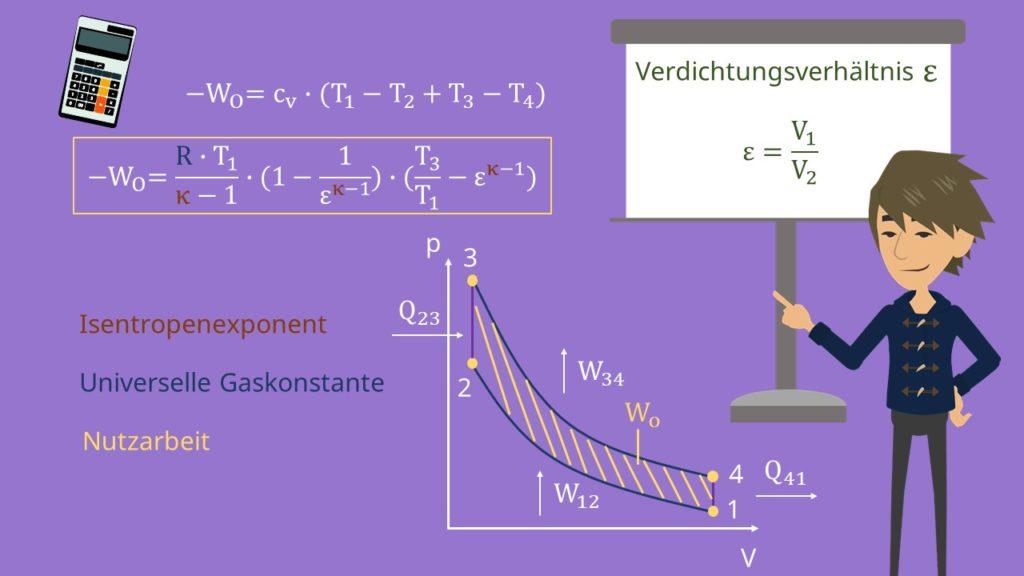 Otto Kreisprozess berechnen, Otto Kreisprozess Formeln, Otto Prozess Formeln