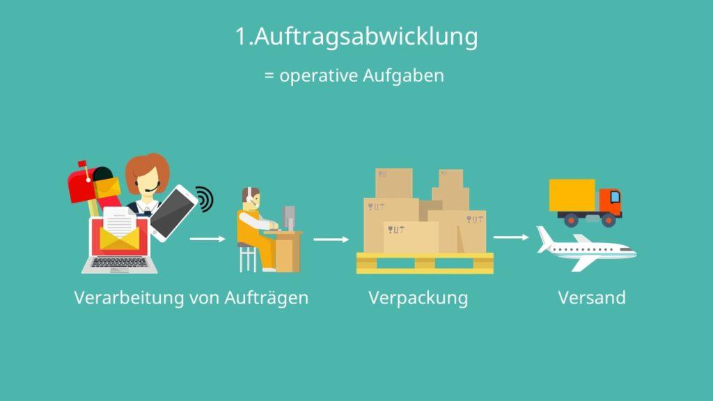 Verpackung, Versand, Distibutionslogistik