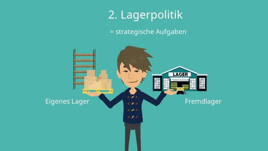 Distributionslogistik, strategische Aufgaben