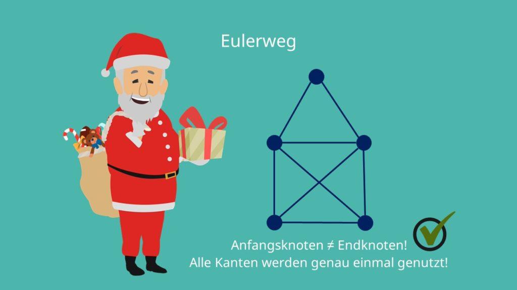 Eulerscher Weg