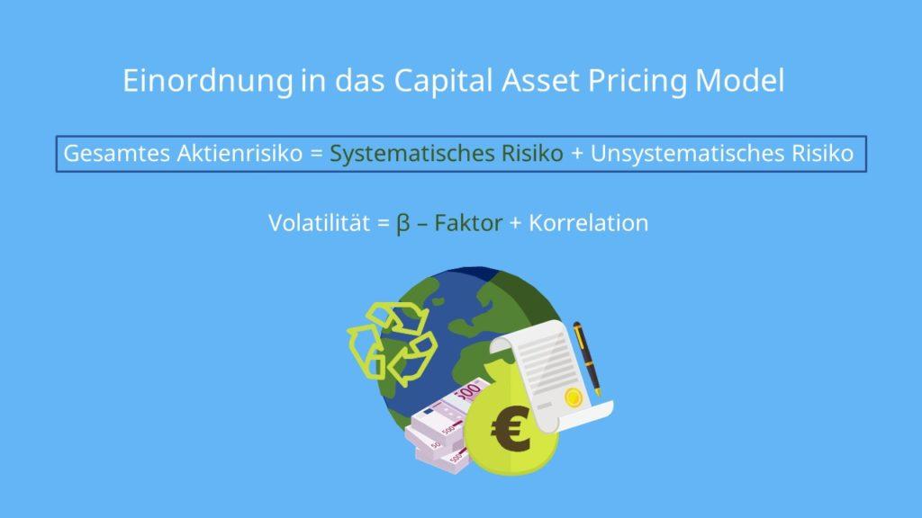 Gesamtes Aktienrisiko Systematisches Risiko Unsystematisches Risiko ß-Faktor