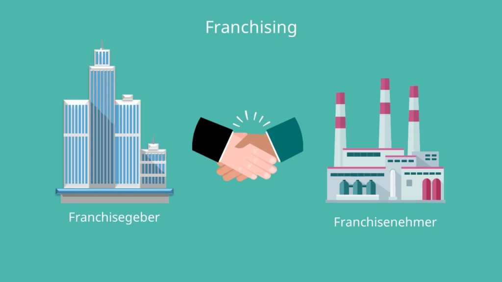 Franchise, Franchiselizenz, Franchising Definition