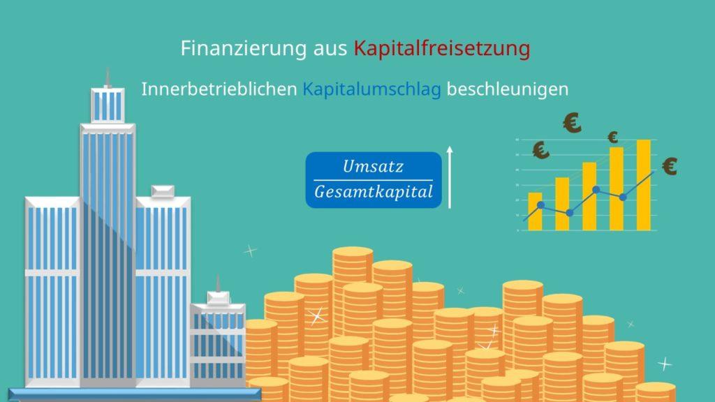 Finanzierung aus Kapitalfreisetzung Kapitalumschlag Innenfinanzierung