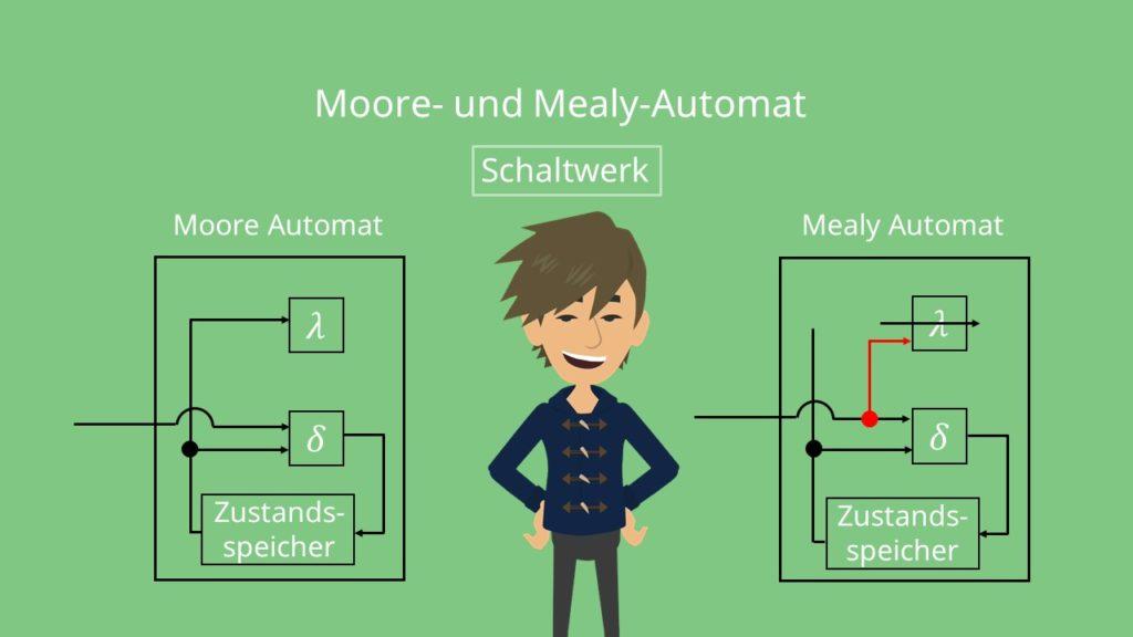 Moore und Mealy Automat Schaltwerk
