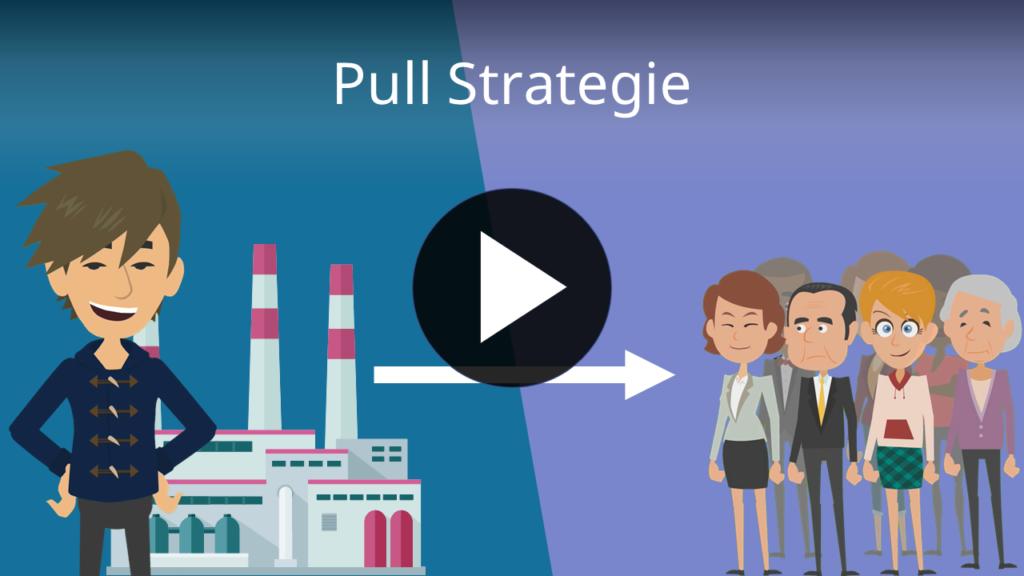 Pull Strategie Push Strategie