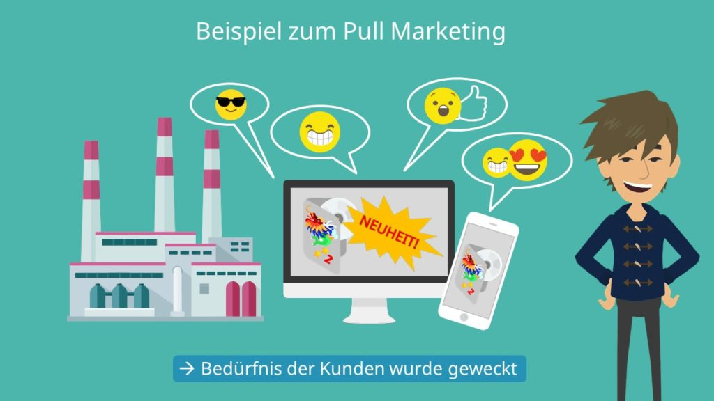 Pull Marketing, Pull Prinzip, Pull Strategie, Social Media Marketing
