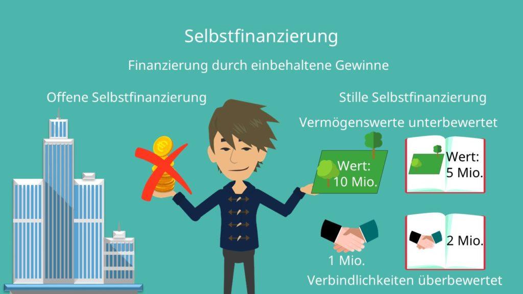 Selbstfinanzierung offene Selbstfinanzierung stille Selbstfinanzierung Innenfinanzierung