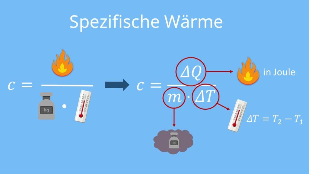Spezifische Wärmekapazität, Spezifische Wärmekapazität Formel,Spezifische Wärme