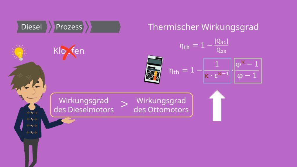 Thermischer Wirkungsgrad des Dieselprozess