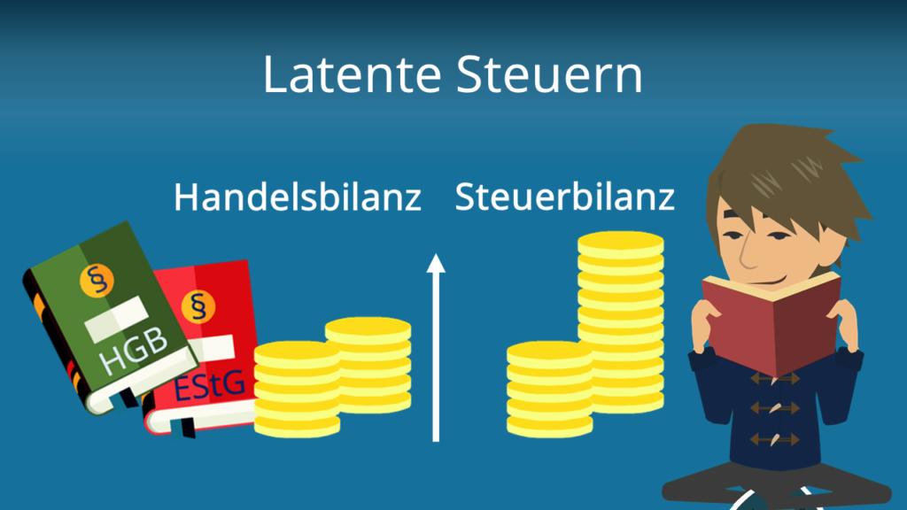 Intro Externes Rechnungswesen - Abschreibungen