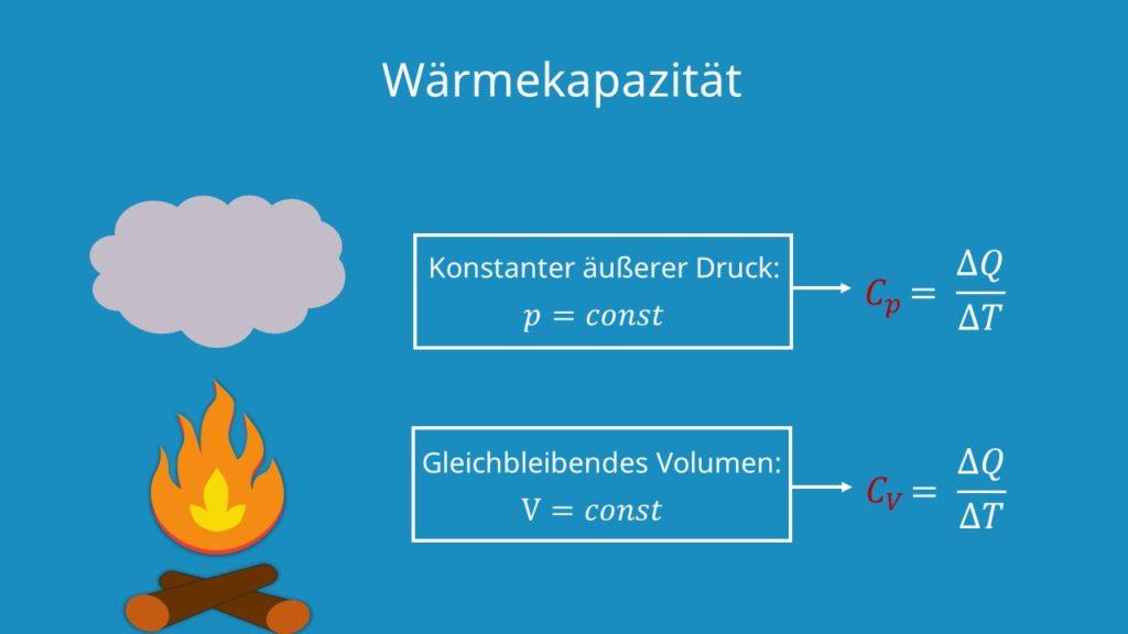 Wärmekapazität Druck und Volumen