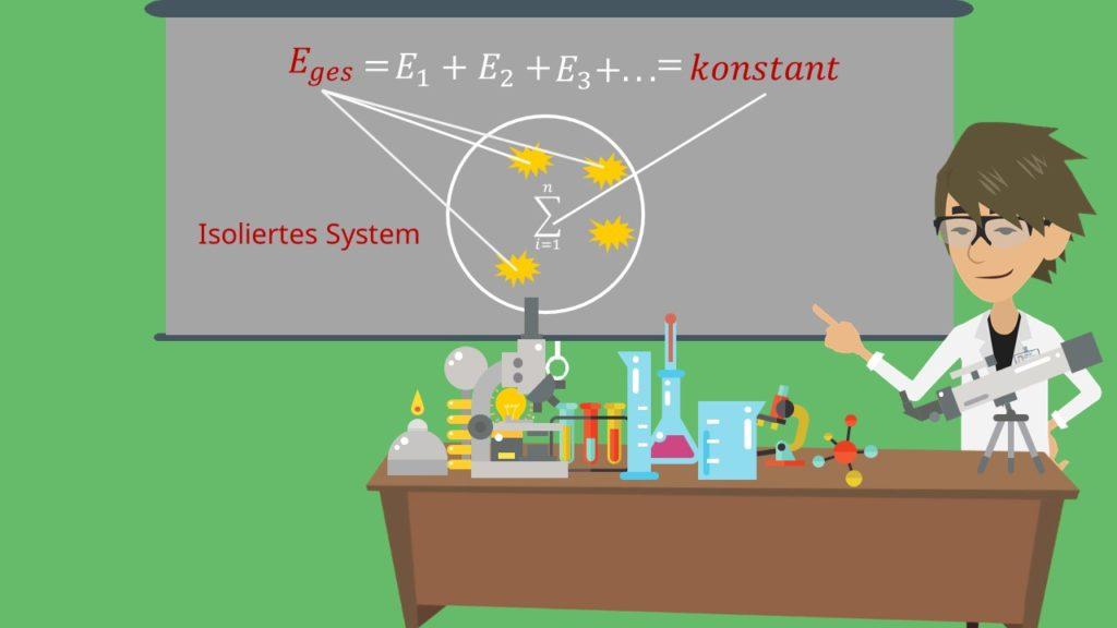 Energieerhaltungssatz, isoliertes System, Energieerhaltungssatz Formel, Energien, Erhaltungsgröße, konstante Energie