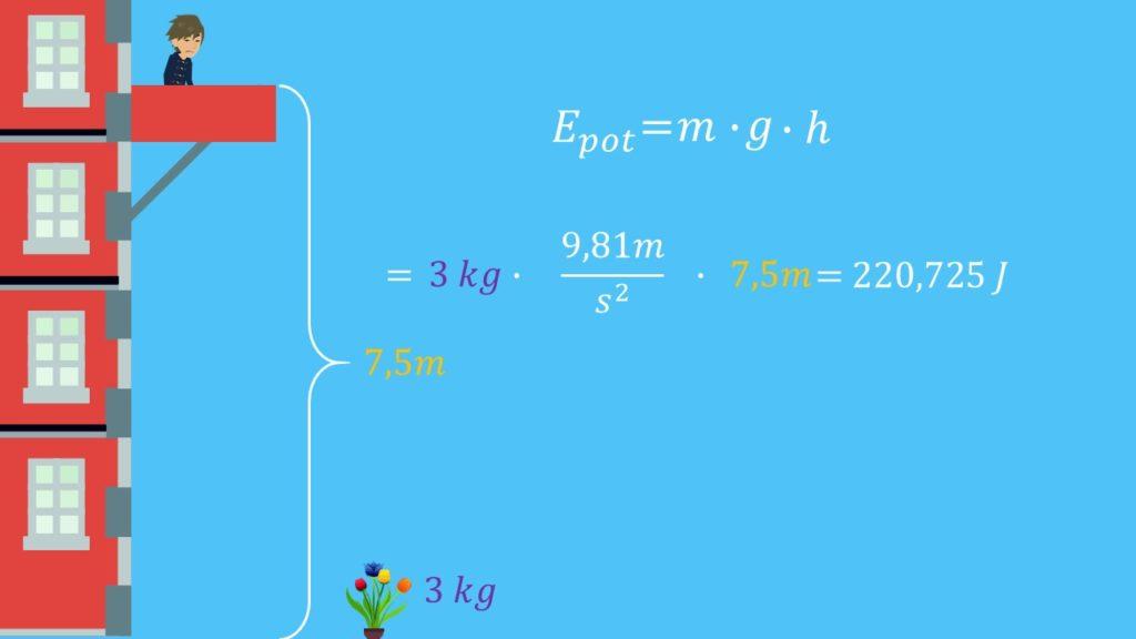 Energieerhaltungssatz, potentielle Energie, Höhenenergie, Geschwindigkeit, Höhe, Gewicht
