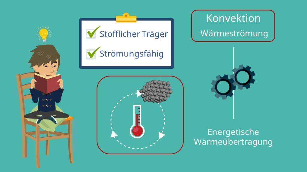 Konvektion - Definition und Voraussetzungen