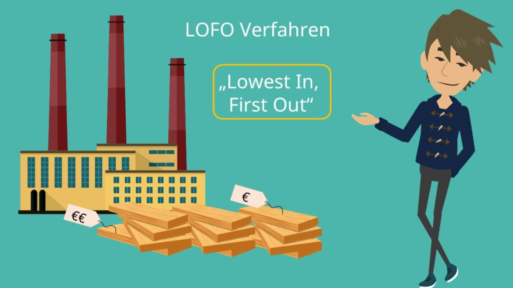 Lowest in first out, Verbrauchsfolgebewertungsverfahren, Bewertungsvereinfachungsverfahren, LOFO