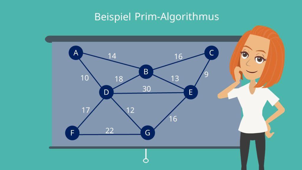 Prim Algorithmus erklärt anhand eines Beispiels