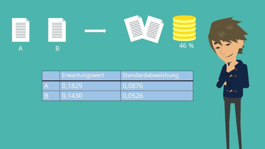 Erwartungswert Standardabweichung Aktien Portfolio Leerverkauf Leerverkäufe