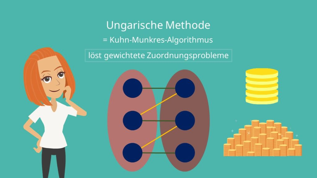 Ungarische Methode zum Lösen gewichteter Zuordnungsprobleme