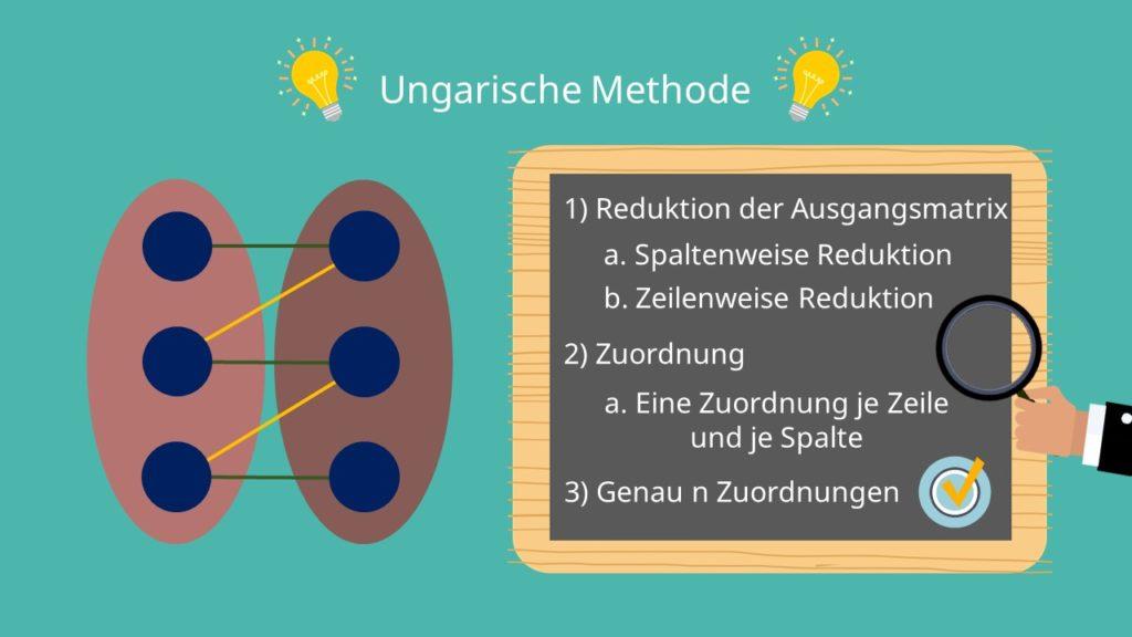 Vorgehen beim Kuhn-Munkres-Algorithmus
