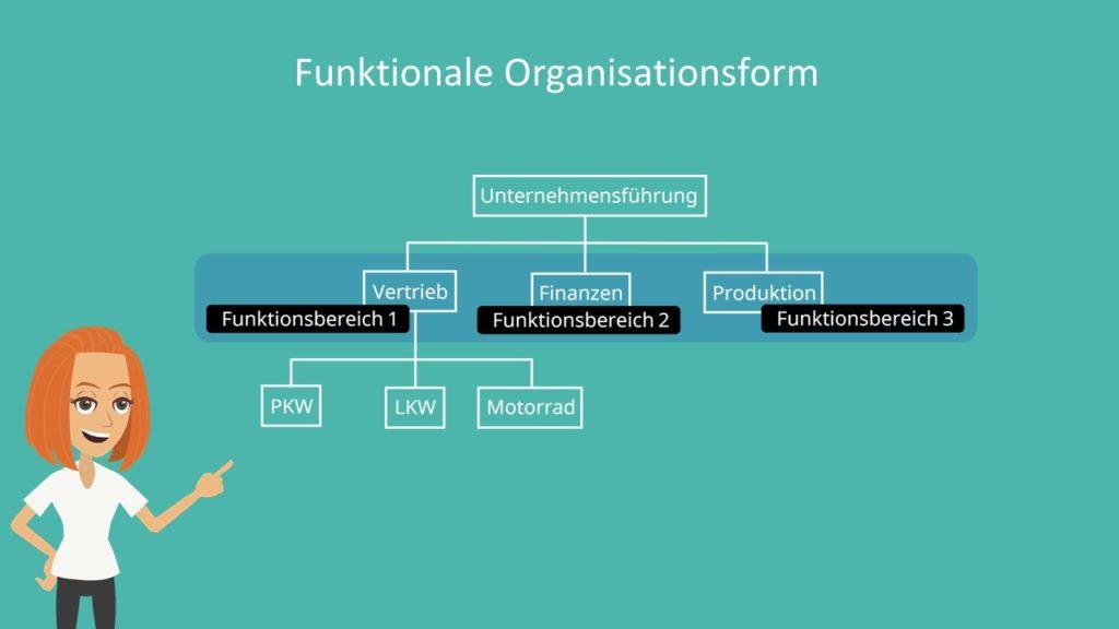 Aufbauorganisation Definition Organigramme Mit Video 6