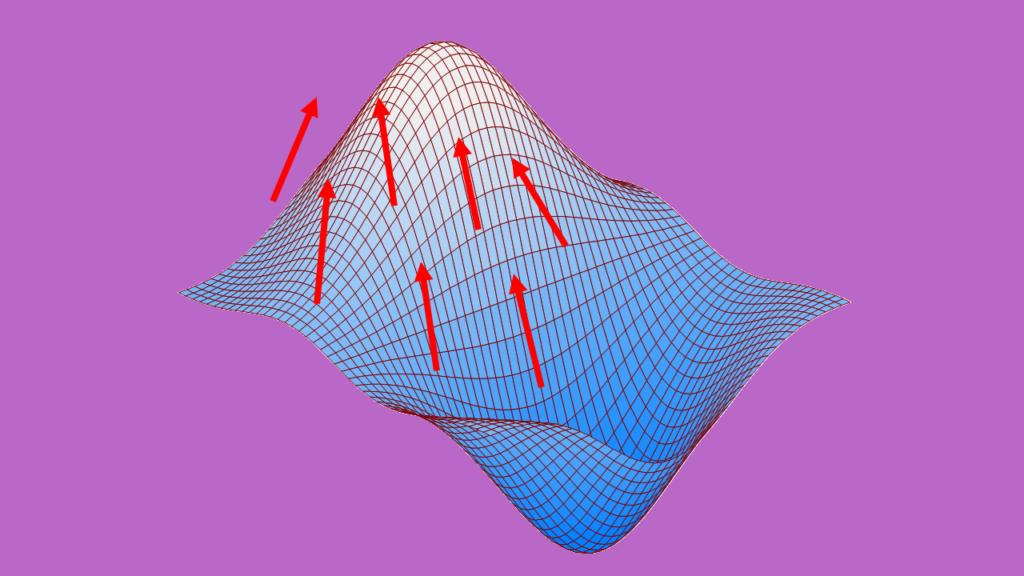 Gradient einer Funktion, Gradientenfelnd, mehrdimensionale Funktion, mehrdimensionaler Graph, dreidimensionaler Graph