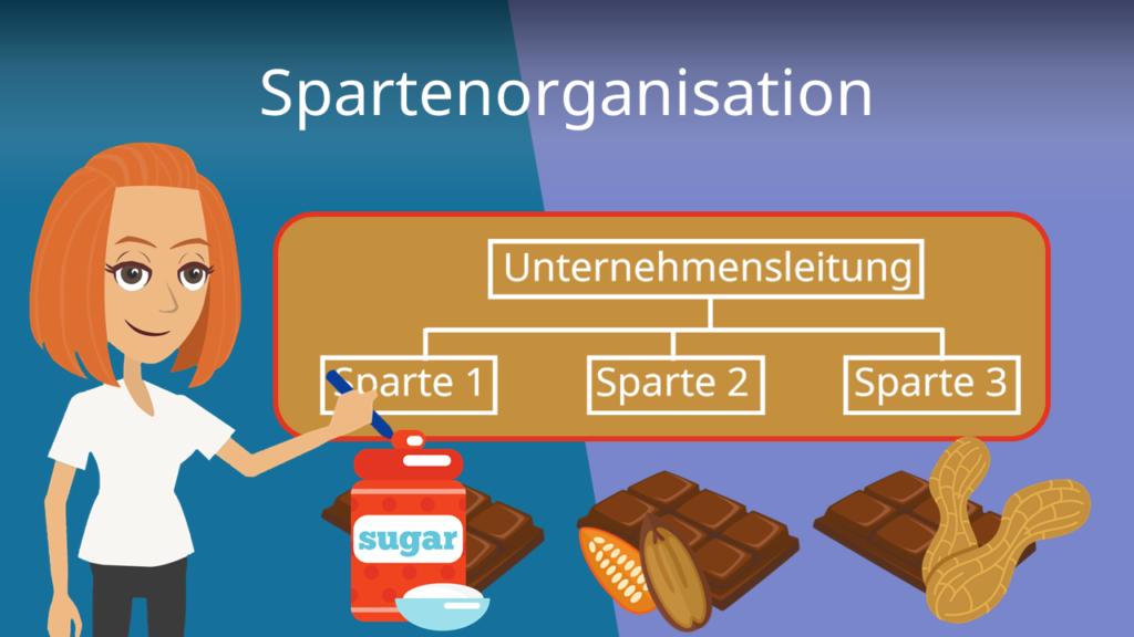Zum Video: Spartenorganisation