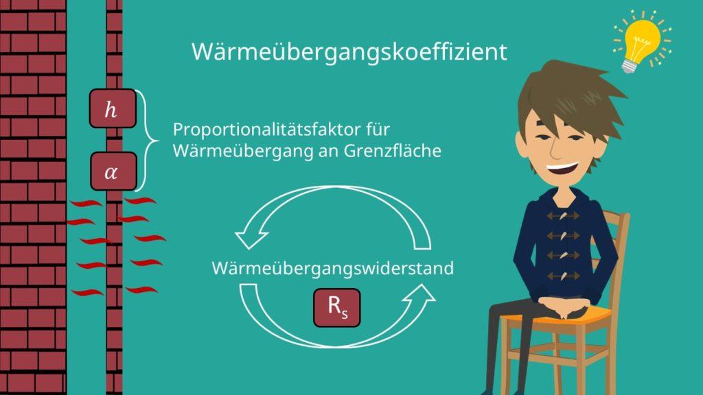 Wärmeübergangskoeffizient - Definition