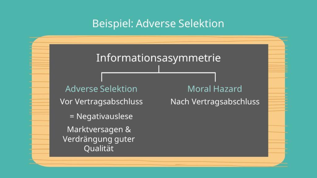 Adverse Selektion