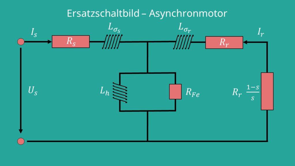 Ersatzschaltbild einer Asynchronmaschine