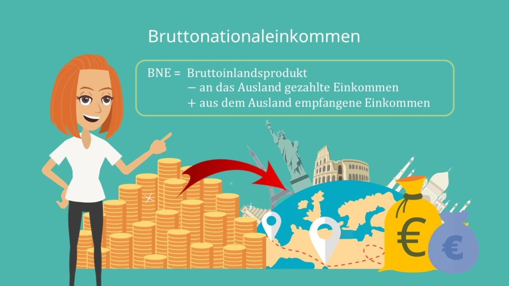 Bruttonationaleinkommen berechnen, BNE berechnen