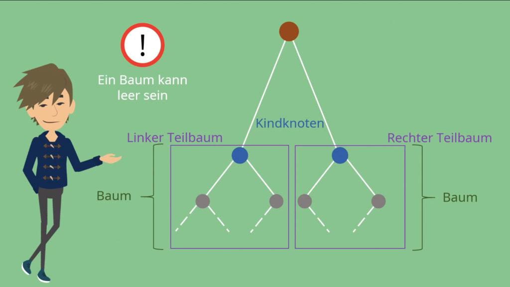 Binärbaum