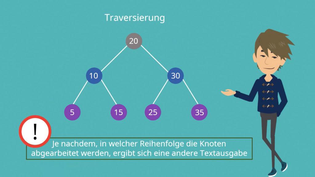 Binärbaum Traversierung