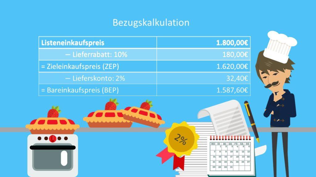 Bezugskalkulation Listeneinkaufspreis Bareinkaufspreis Zieleinkaufspreis