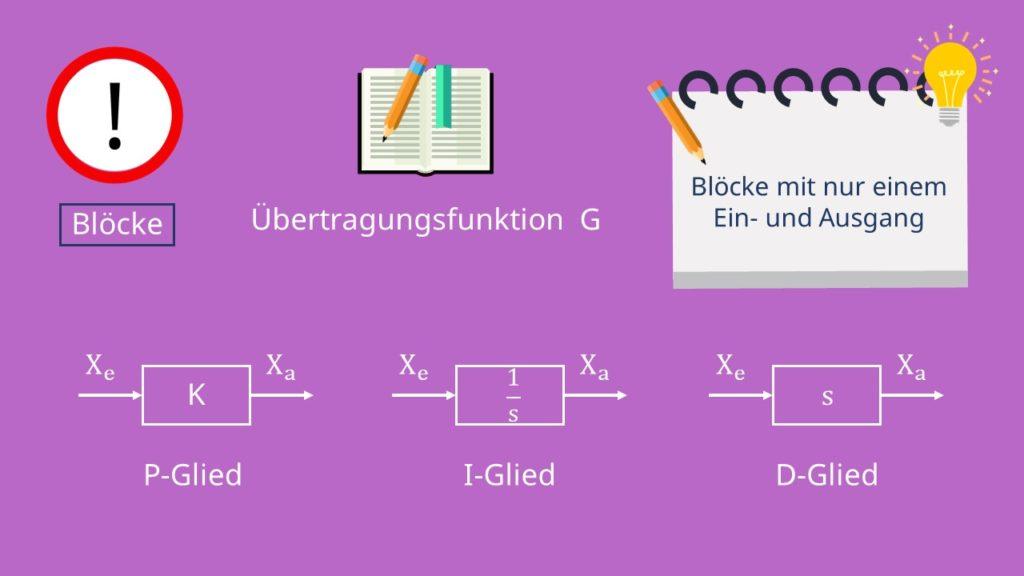 Elemente eines Blockschaltbildes: Blöcke