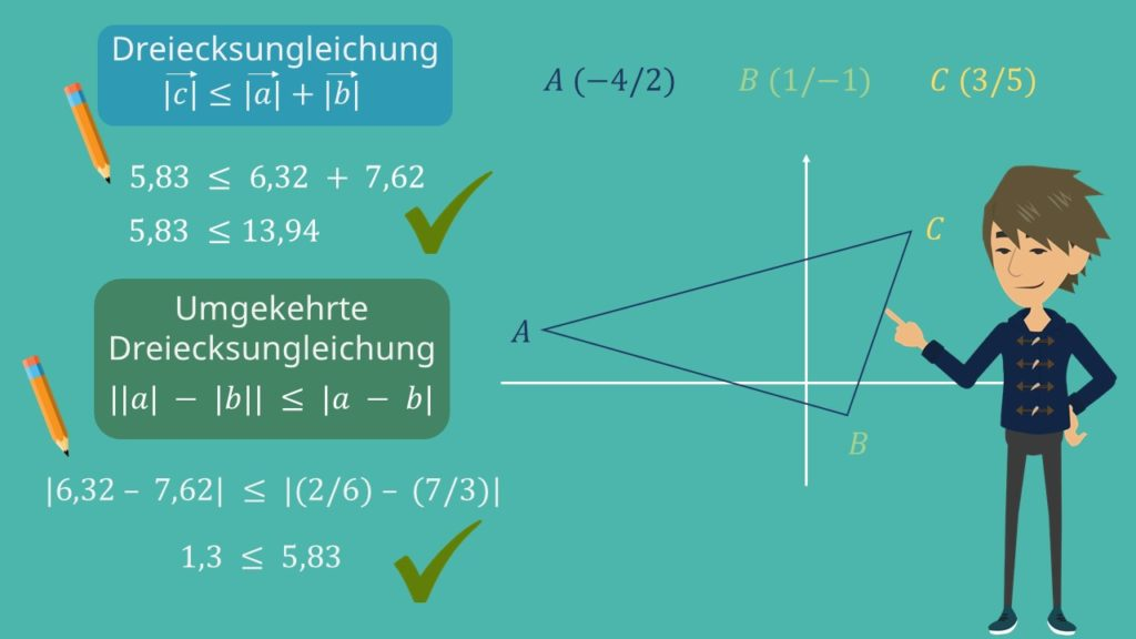 Dreiecksgleichung, Dreiecksungleichung