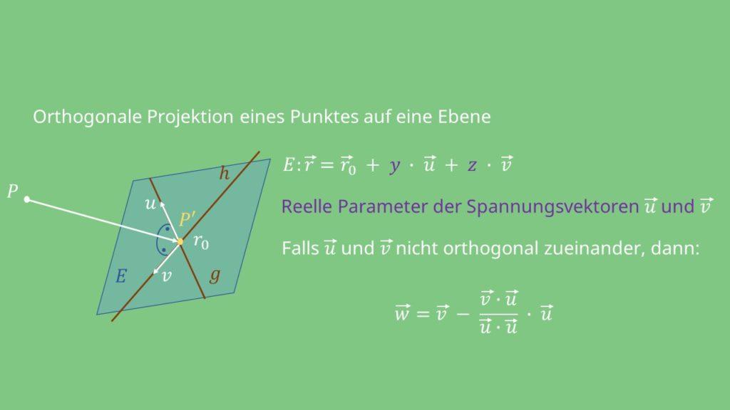 Orthogonale Projektion Ebene Spannungsvektoren