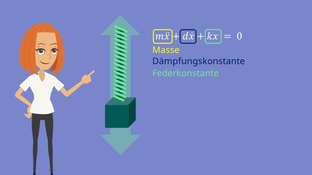 Federpendel, gedämpfte Schwingung, gedämpfte harmonische Schwingung, Masse, Dämpfungskonstante, Federkonstante
