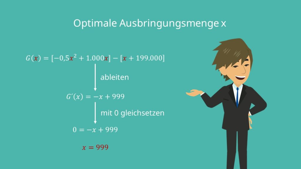 Gewinnfunktion, Erlös, Erlösfunktion, Kosten, Kostenfunktion, Verkaufspreis, Absatzmenge, Fixe Kosten, Variable Kosten