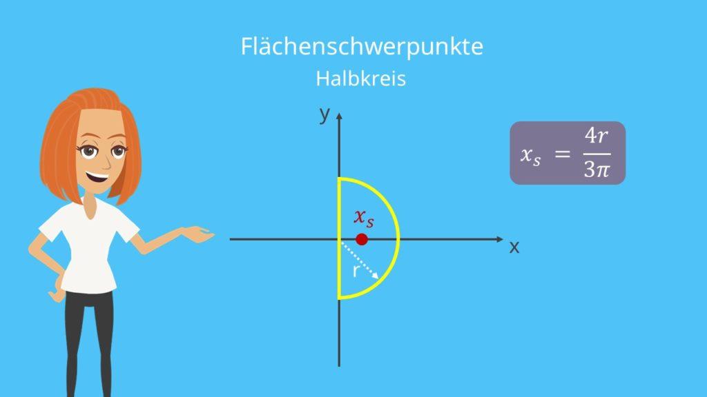 Schwerpunkt Halbkreis Flächenschwerpunkt Halbkreis Schwerpunkt berechnen