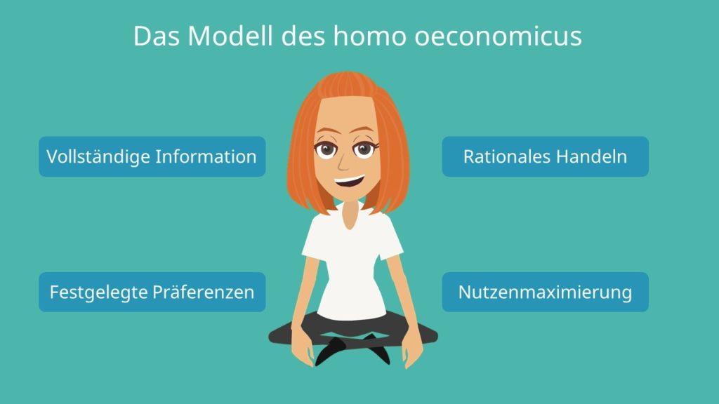 Vollständige Information, Rationales Handeln, Festgelegte Präferenzen, Nutzenmaximierung, homo oeconomicus