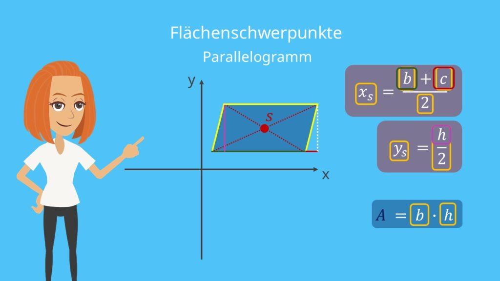 Schwerpunkt Parallelogramm Flächenschwerpunkt Parallelogramm Schwerpunkt berechnen