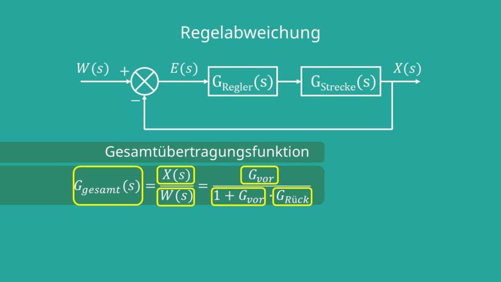 Bleibende Regelabweichung Gesamtübertragungsfunktion P Regler