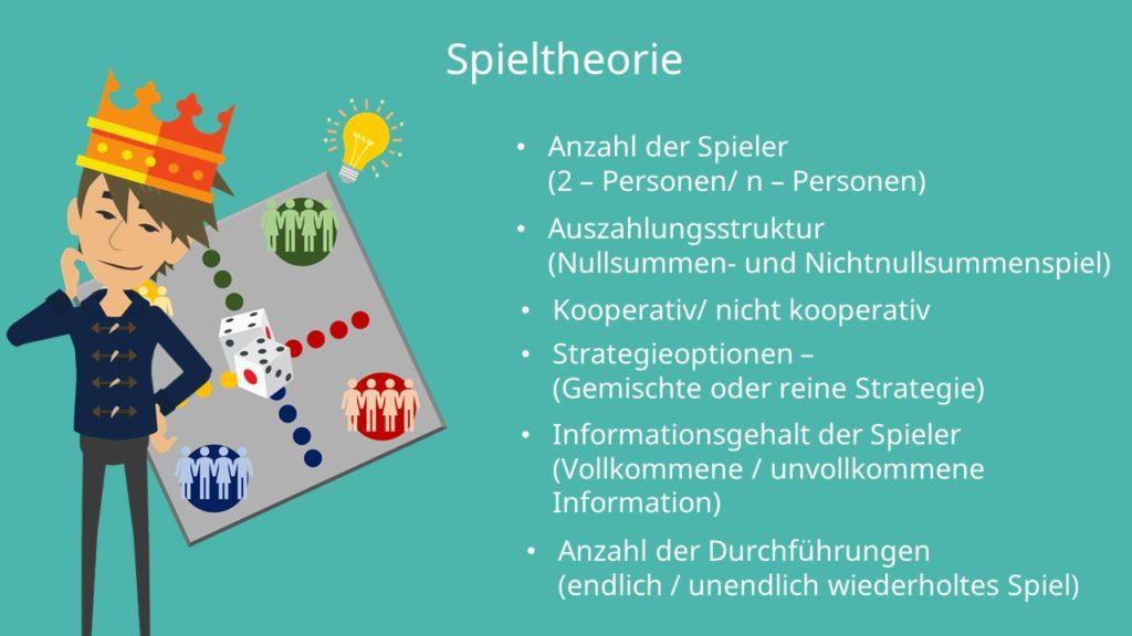 Spiel Theorie