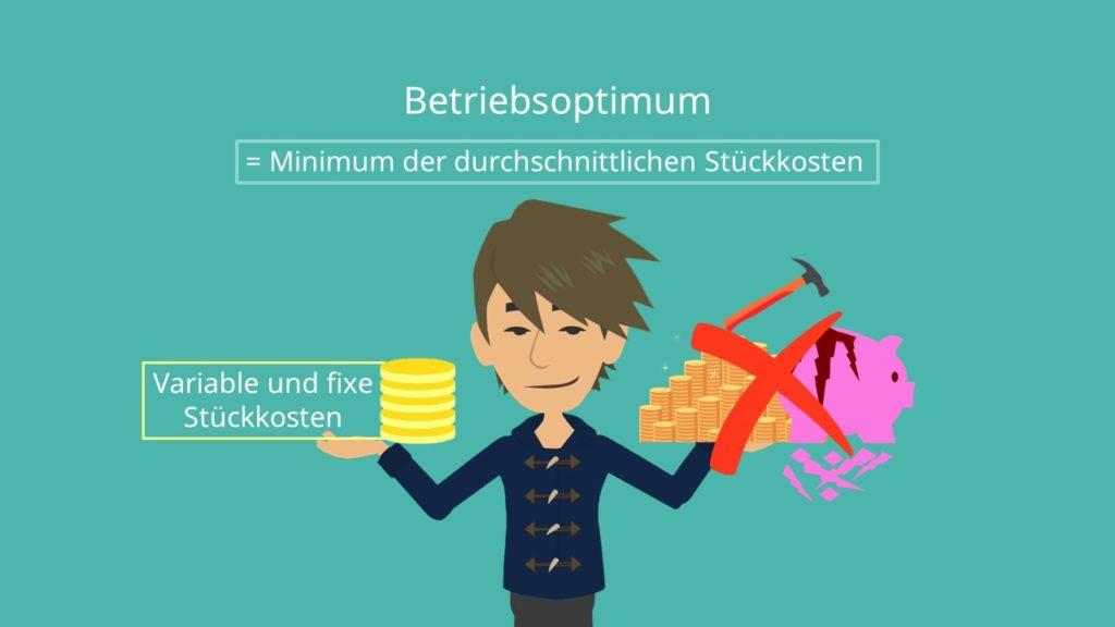 Betriebsoptimum, Formel, Berechnung Betriebsoptimum Betriebsminimum